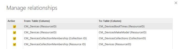 ConfigMgr Power BI Report Boot Time Relationship
