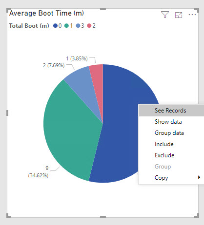 ConfigMgr Power BI Boot Time Pie Chart Records